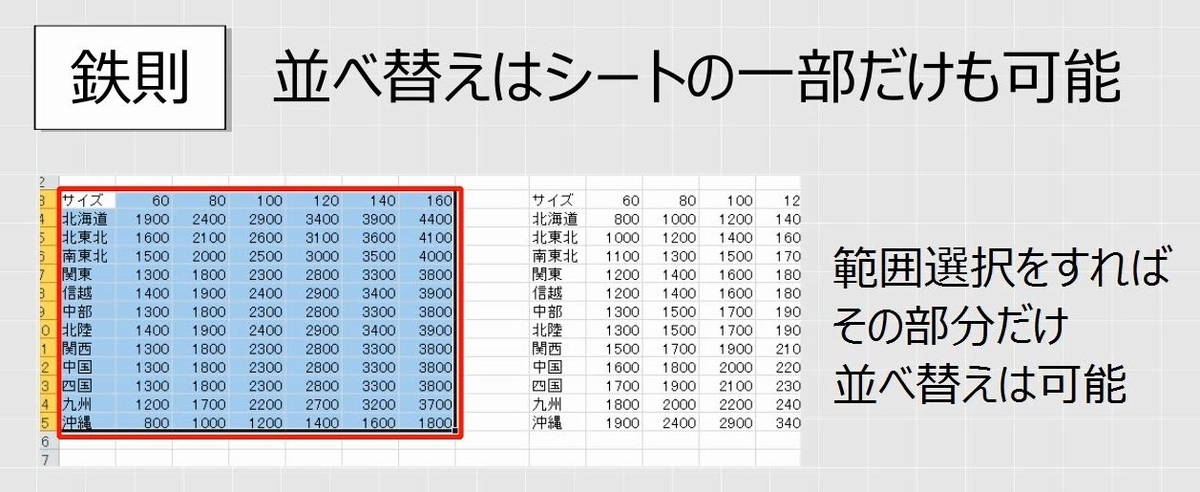 f:id:waenavi:20190528163312j:plain