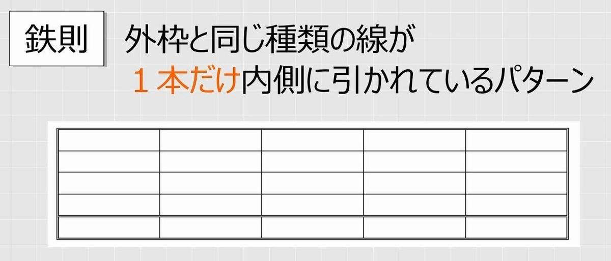 f:id:waenavi:20190611225842j:plain