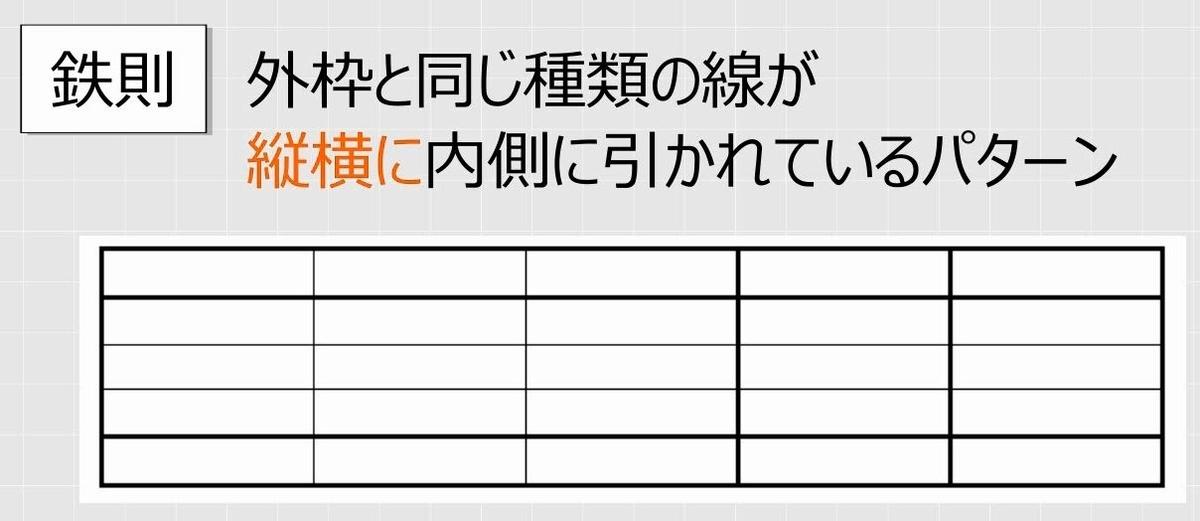 f:id:waenavi:20190611234850j:plain
