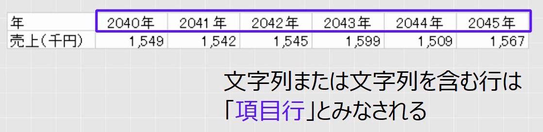 f:id:waenavi:20190713143651j:plain