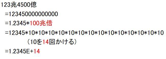 f:id:waenavi:20190717131822j:plain