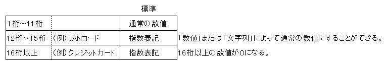 f:id:waenavi:20190717163038j:plain
