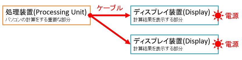 f:id:waenavi:20190723164751j:plain