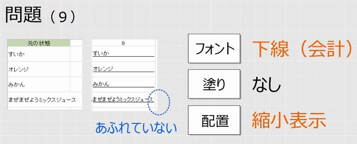 f:id:waenavi:20190725163649j:plain