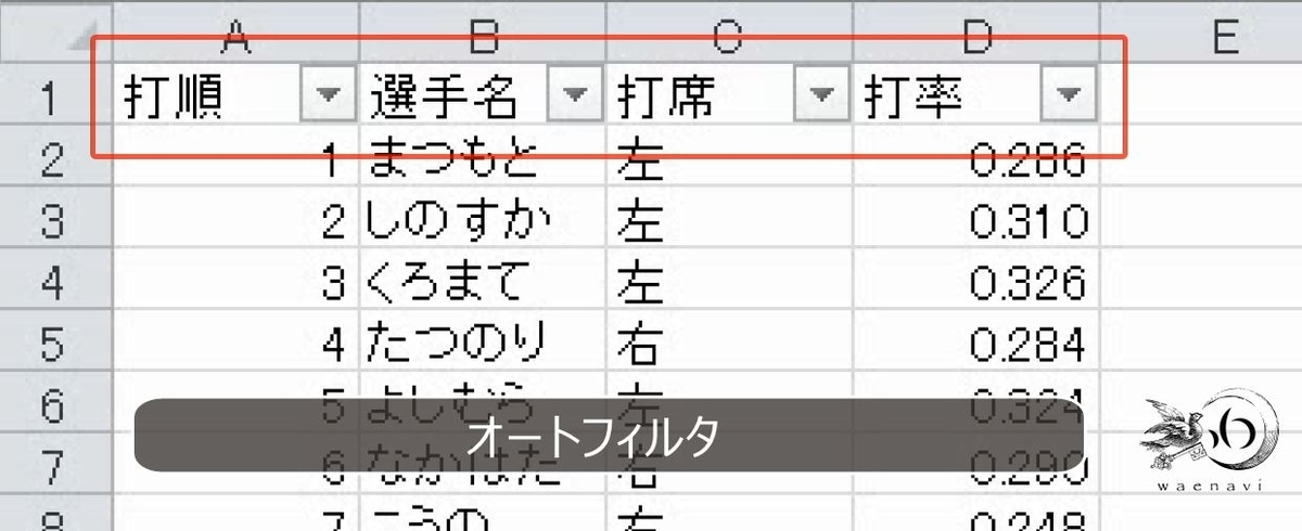 f:id:waenavi:20190729185733j:plain