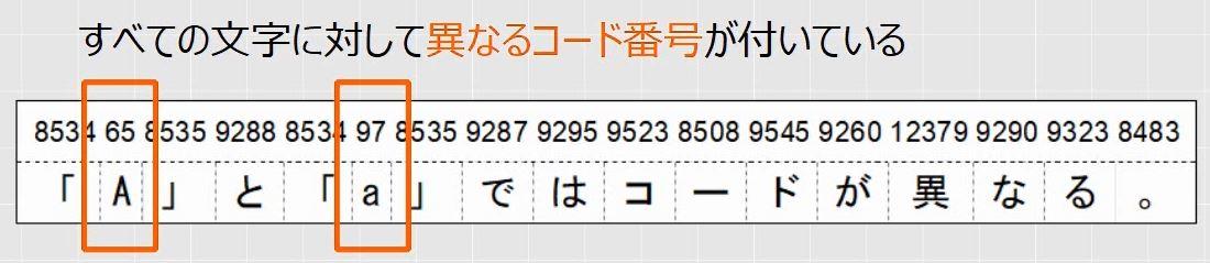 f:id:waenavi:20190808000644j:plain