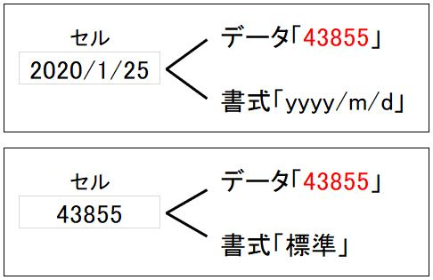 f:id:waenavi:20190830143651j:plain