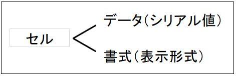f:id:waenavi:20190830143818j:plain