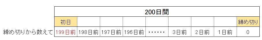 f:id:waenavi:20190831182251j:plain