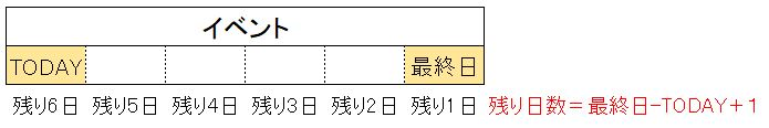 f:id:waenavi:20190901064200j:plain