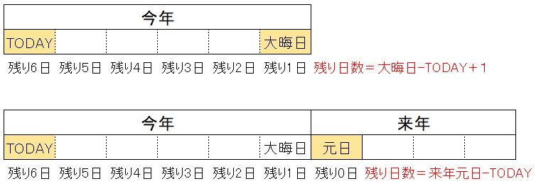 f:id:waenavi:20190901064539j:plain