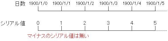 f:id:waenavi:20190902173450j:plain