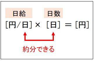 f:id:waenavi:20190906164934j:plain