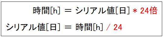 f:id:waenavi:20190906170017j:plain