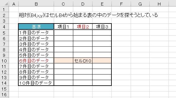 f:id:waenavi:20191002233253j:plain