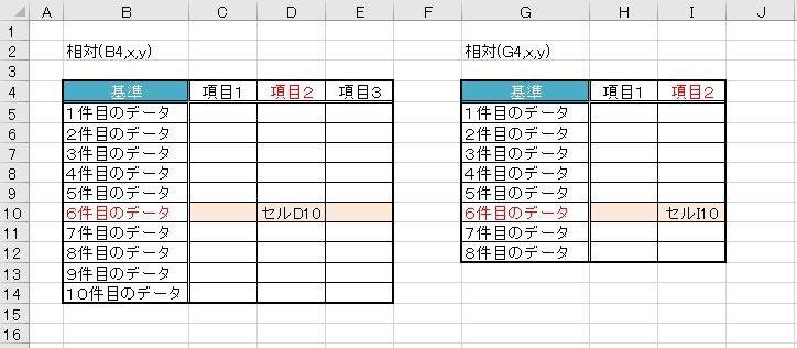 f:id:waenavi:20191002233527j:plain