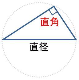 f:id:waenavi:20191012152540j:plain