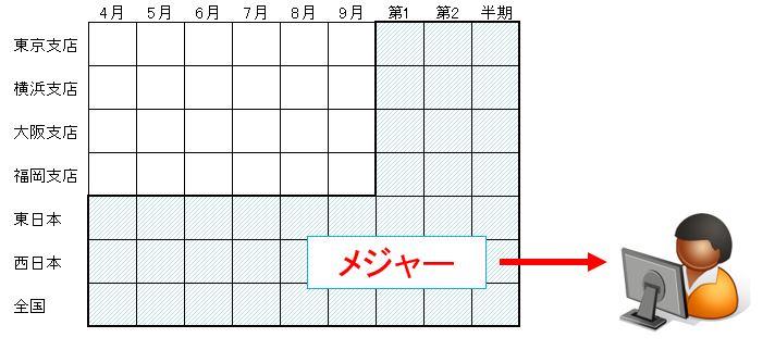 f:id:waenavi:20191017215724j:plain