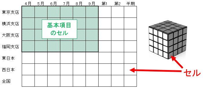 f:id:waenavi:20191017220156j:plain