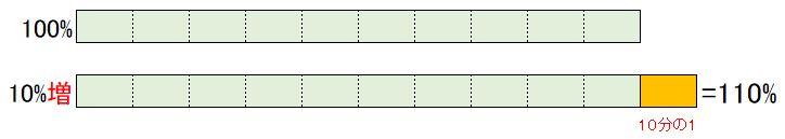 f:id:waenavi:20191021164735j:plain