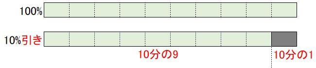 f:id:waenavi:20191021171822j:plain