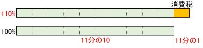 f:id:waenavi:20191021172311j:plain