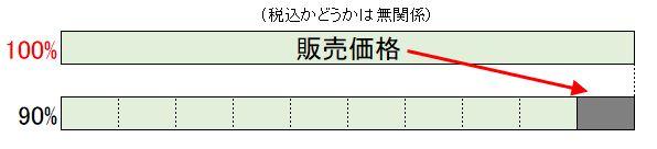 f:id:waenavi:20191021172840j:plain