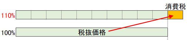 f:id:waenavi:20191021173053j:plain