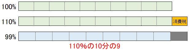 f:id:waenavi:20191021174554j:plain