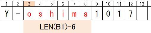 f:id:waenavi:20191026214921j:plain