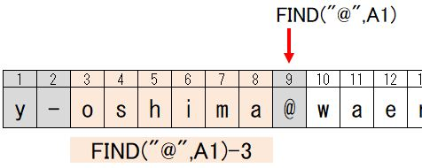 f:id:waenavi:20191026220752j:plain