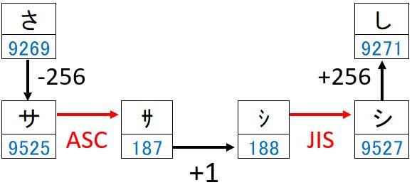 f:id:waenavi:20191102212748j:plain