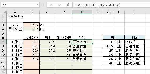 値 bmi 平均