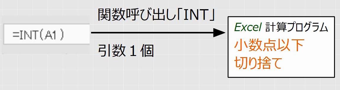 f:id:waenavi:20191109191544j:plain