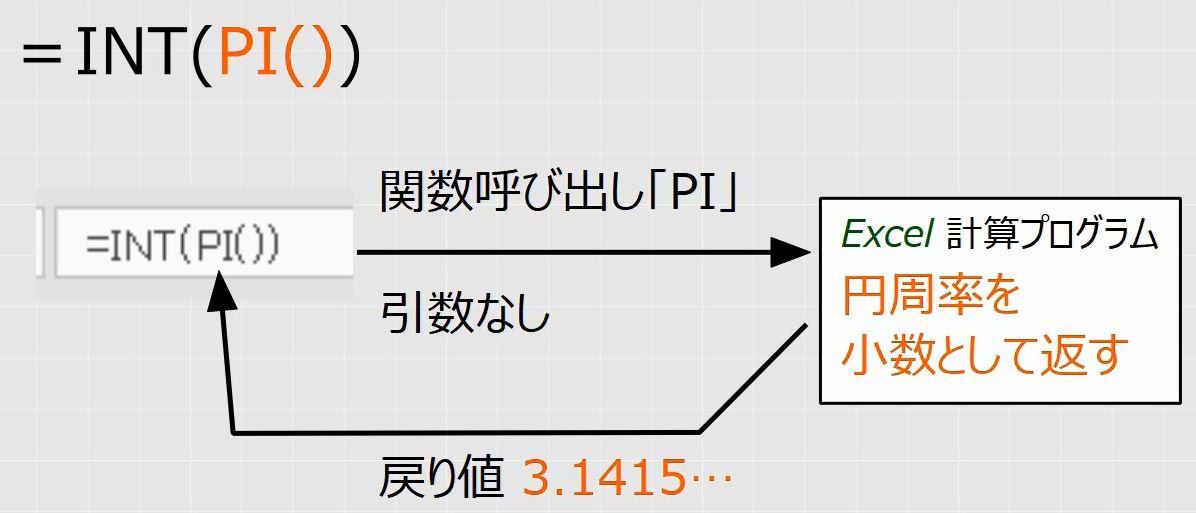 f:id:waenavi:20191109195540j:plain