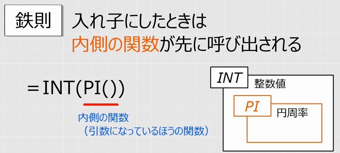 f:id:waenavi:20191109200526j:plain