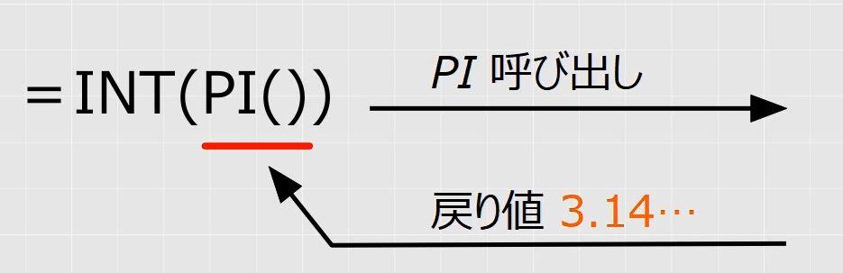 f:id:waenavi:20191109200529j:plain