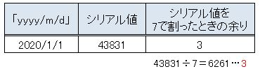 f:id:waenavi:20191113171230j:plain