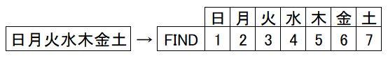 f:id:waenavi:20191113201425j:plain