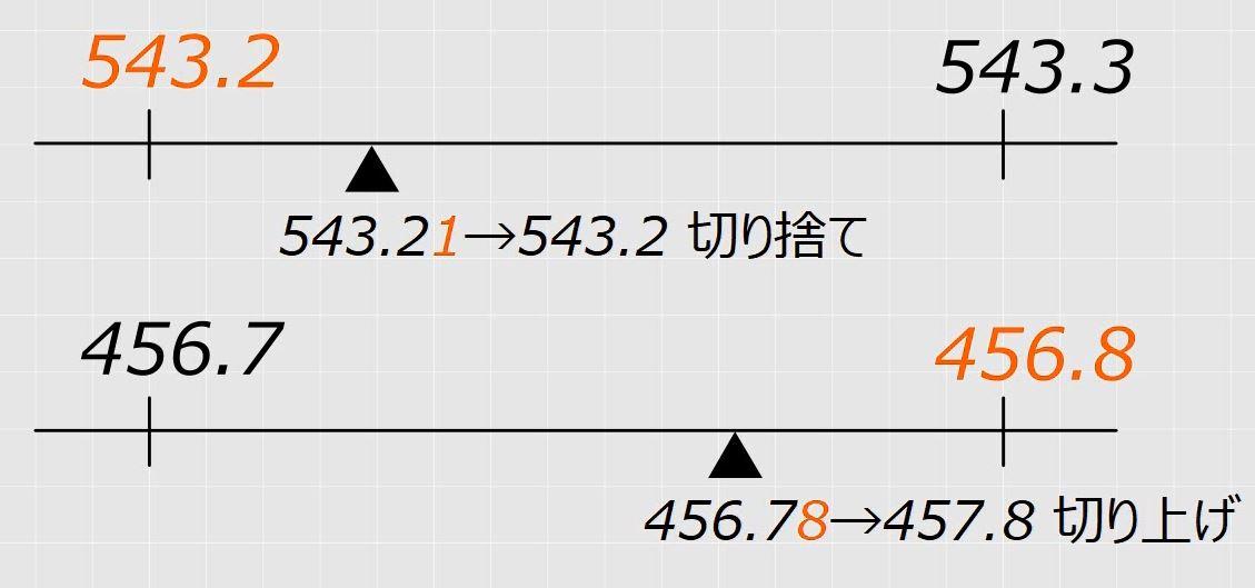 f:id:waenavi:20191129174448j:plain