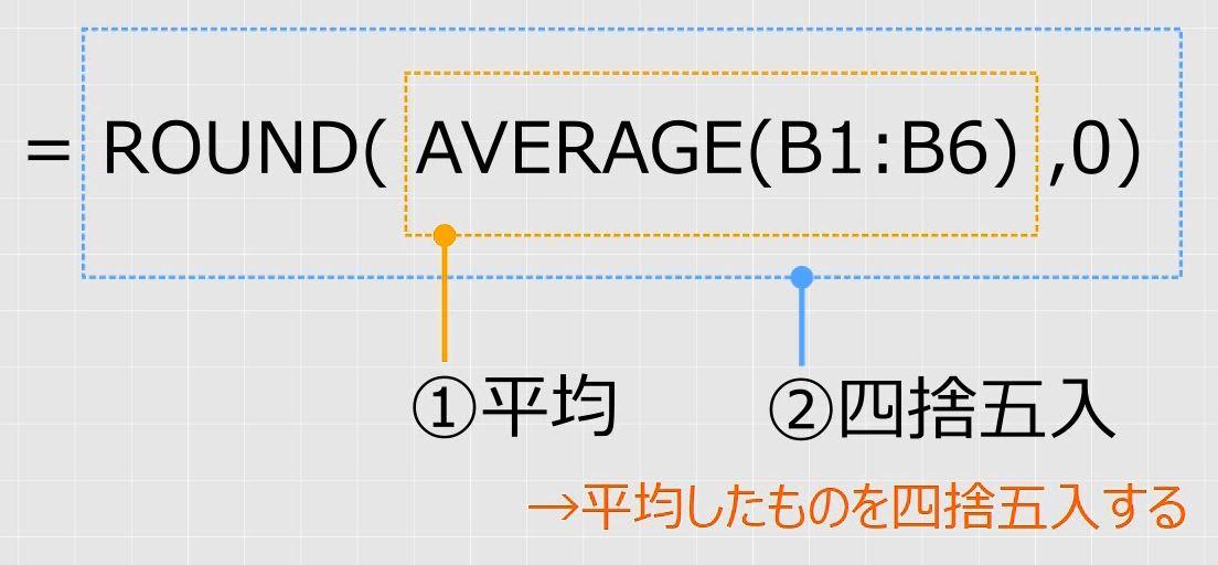 f:id:waenavi:20191201103558j:plain