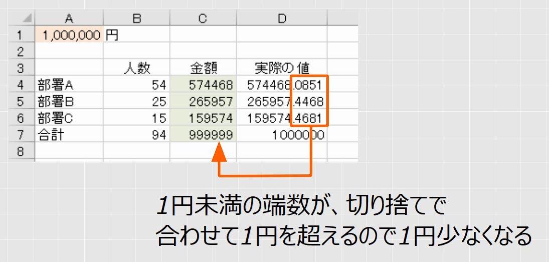 f:id:waenavi:20191203002436j:plain