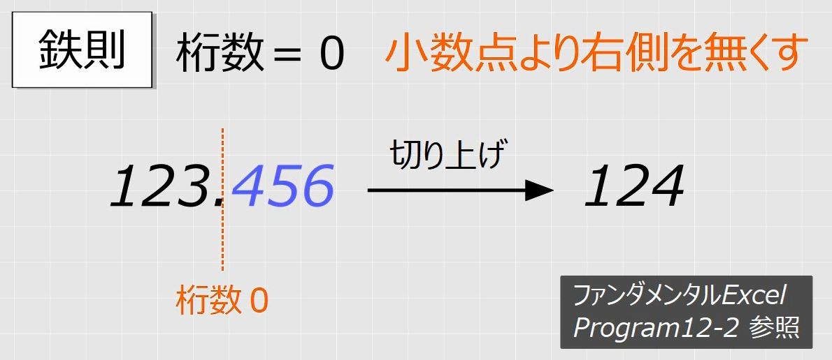 f:id:waenavi:20191210085414j:plain