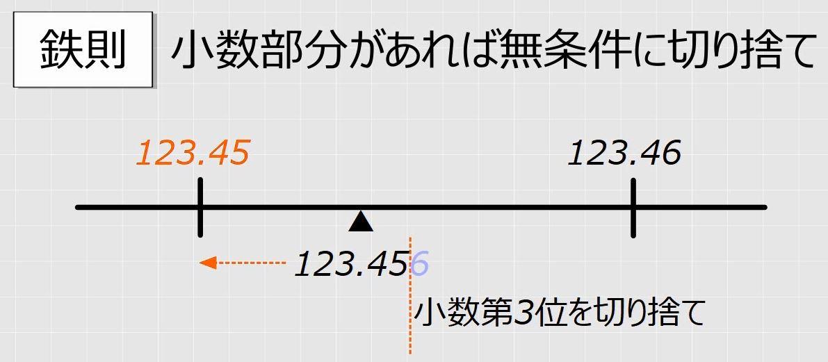 f:id:waenavi:20191210090304j:plain