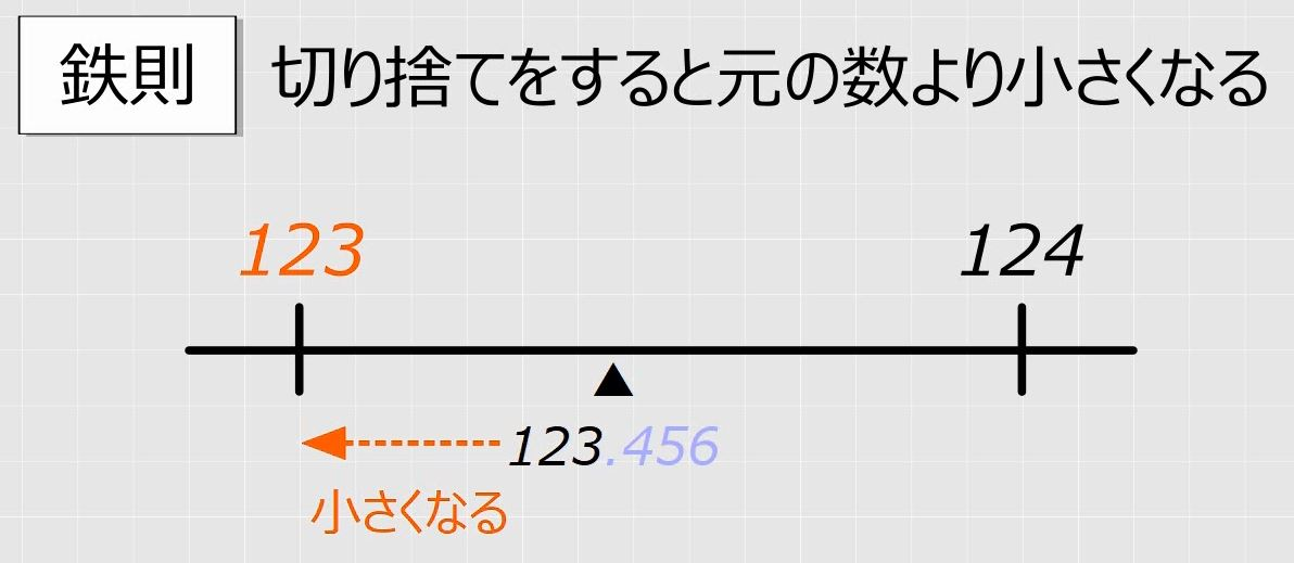 f:id:waenavi:20191210091841j:plain