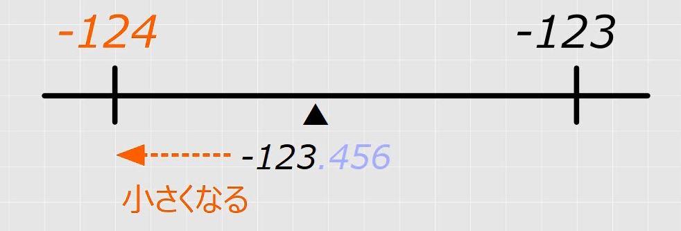 f:id:waenavi:20191210091845j:plain