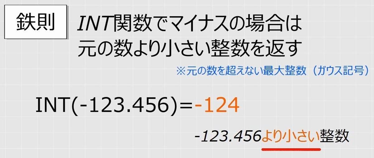 f:id:waenavi:20191210091847j:plain
