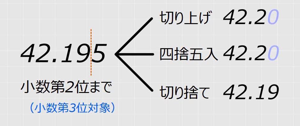 f:id:waenavi:20191210092902j:plain