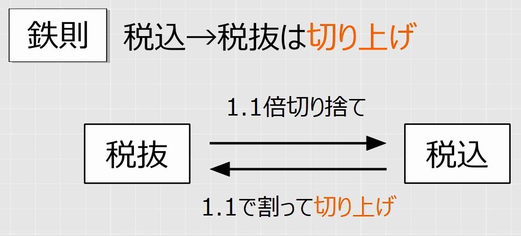 f:id:waenavi:20191210100534j:plain
