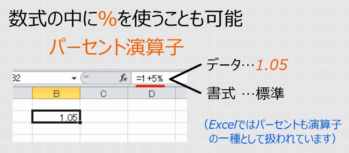 エクセル パーセント 引き算